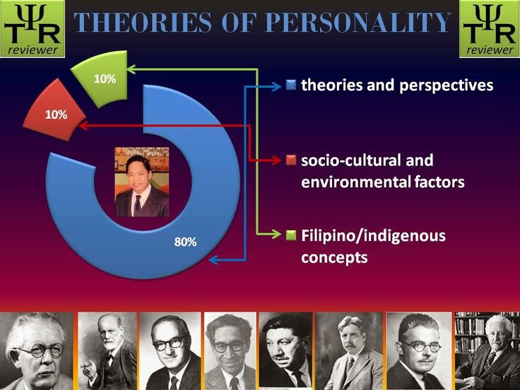 TOS Theories of Personality