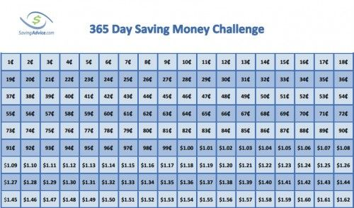 Do the 32 week money challenge to save money easily!