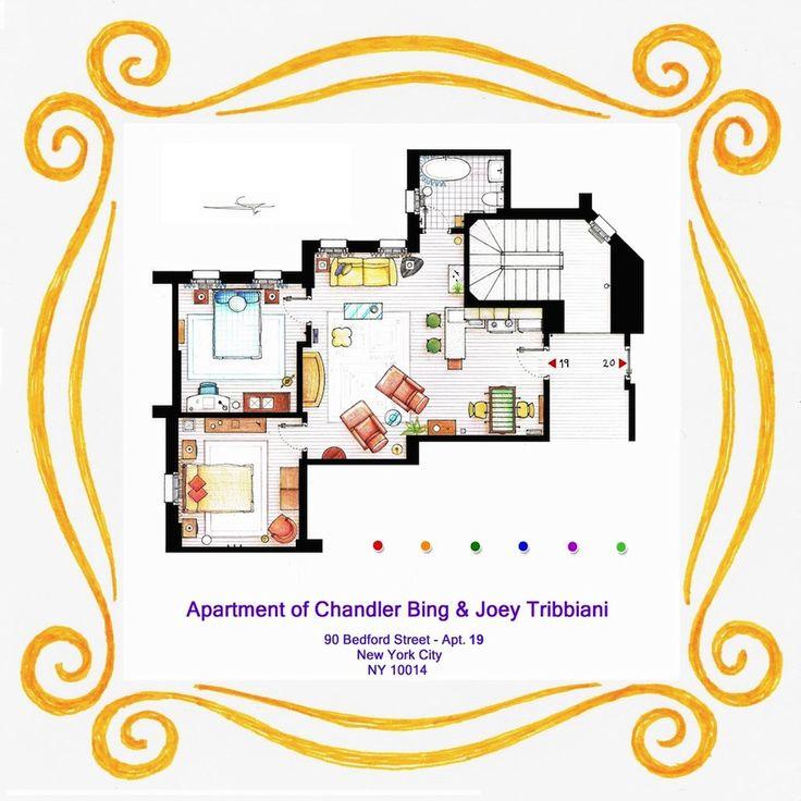 Friends    L'appartamento di Chandler Bing e Joey Tribbiani