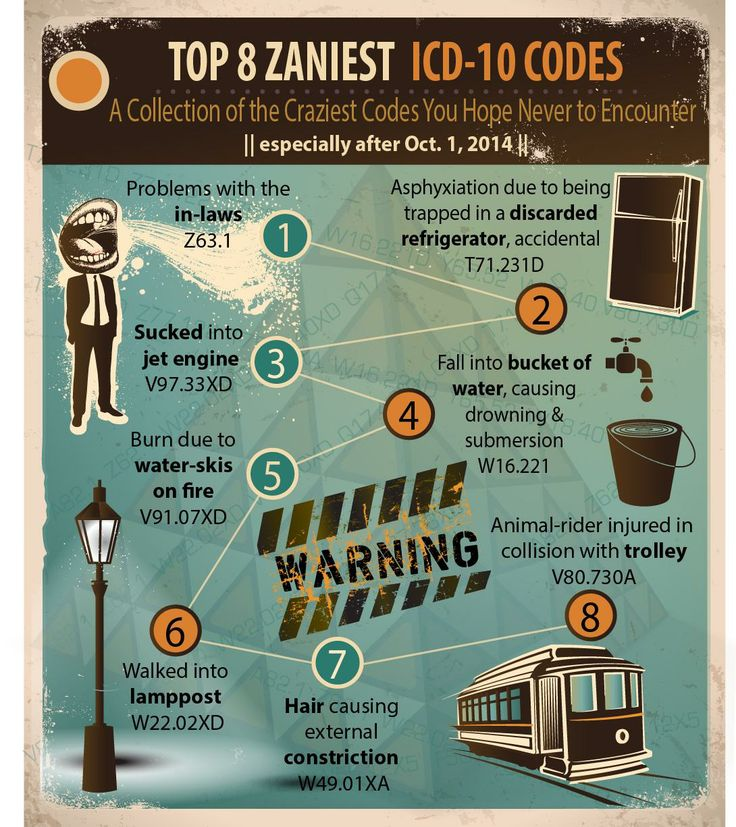 ICD Codes Are Used By Health Providers To Classify Your Condition Or Disease So The Provider Can Get Paid Heres A Graphic Of Few Zaniest Ones