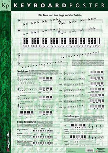 Keyboard Poster (Din a 1). Keyboard von Bessler https://www.amazon.de/dp/3802404130/ref=cm_sw_r_pi_dp_x_k0iHyb3J11KN8