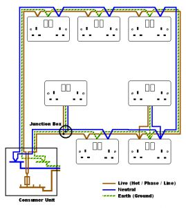 0d21278efc3fe5ee74e52af96bedf0e5 circuit diagram electrical wiring?resize\=269%2C300\&ssl\=1 how to wire a ring main diagram light switch wiring diagram  at gsmx.co