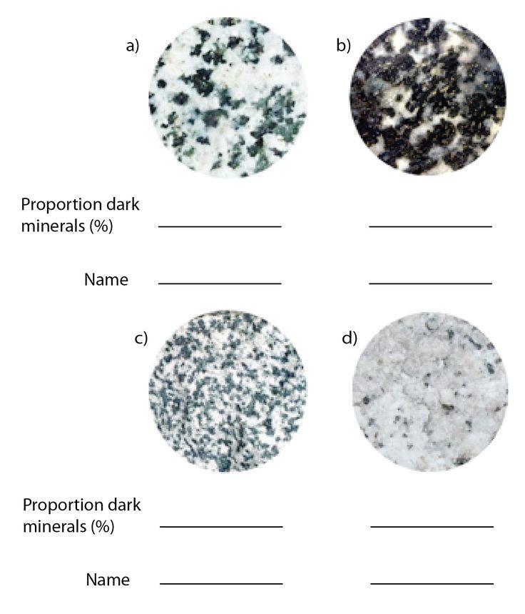 types of igneous rocks pdf