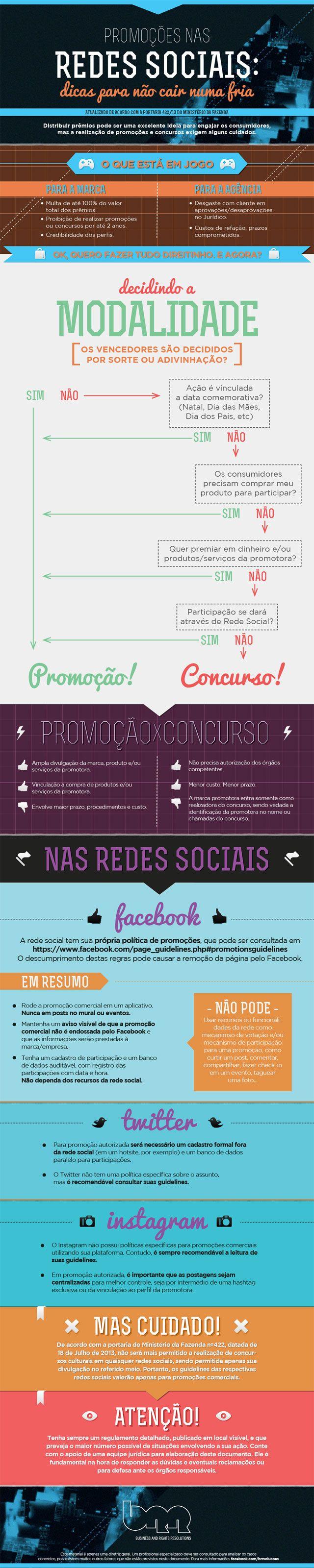 Promoção x Concurso nas #redessociais - O que pode e o que não pode? #infographic