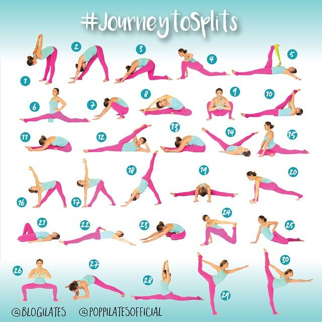 30 day splits challenge. Every day do streches 1-5, then do the strech of the day you are on in the challenge!