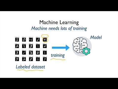 Jacob Cho's Data Science: [Sung Kim] PyTorch Lecture 01: Overview