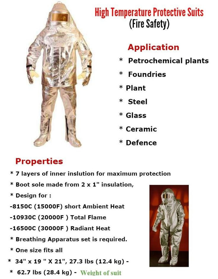Infographic showing application,properties of high temperature protective suits in fire industry. www.greenworldsaudi.com