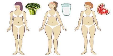Бельгийская диета. Супер-меню для каждого типа фигуры. Минус 3 кг за 3 дня