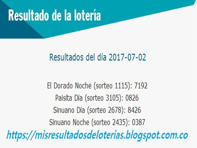 Resultado de la Lotería: La Bolita Resultados Recientes - Loterías de Hoy