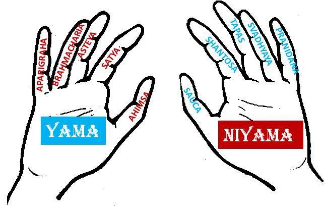 """EL YOGA EN LA VIDA COTIDIANA: """"YAMA"""" Y """"NIYAMA"""" """"Yama"""" según Patanjali, representa el rumbo hacia el cual encaminar nuestras energías, si se quiere evitar correr en mil direcciones: de lo contrarios no se obtendrá realización alguna. """"Yama"""" significa encauzar la propia vida, centrándose un poco más en nuestra esencia. En el artículo de hoy nos centramos en los """"Yama"""". www.unrespiro.es"""