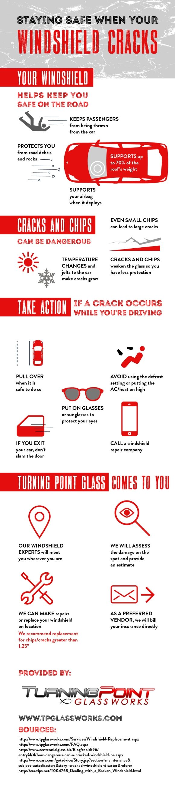 Do you know what to do if your windshield cracks while you're driving? You should pull over when it's safe to do so. See what else to do by looking over this auto glass repair infographic! #1stshotautoglass
