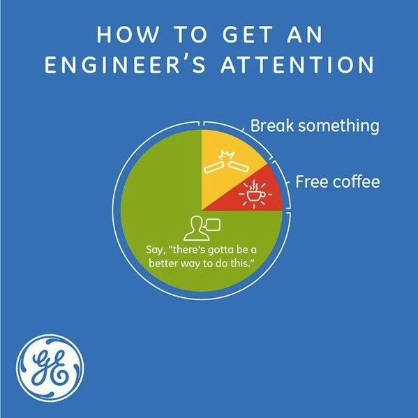 How to an engineers attention