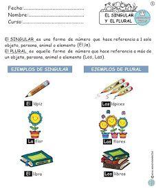 MinihogarKids: EL NÚMERO DEL SUSTANTIVO (SINGULAR/PLURAL). 3 FICHAS CON EJEMPLOS.