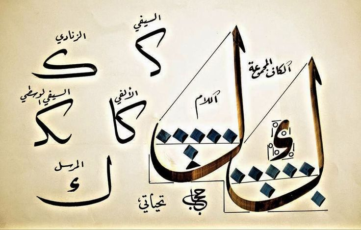Tinta Abu Hannan: QALAM THULUTH