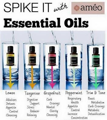 Essential Oils to add to water