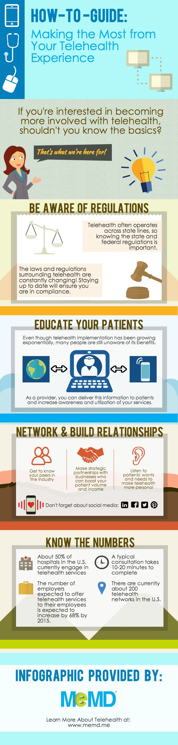 "How to make the most from your telehealth experience [Infographic] --- If you are a medical provider, chances are you've heard of telehealth. Whether you are a seasoned ""e-healthcare"" provider, just getting involved, or don't know much about the topic, this infographic provides the basics of what you should know!"
