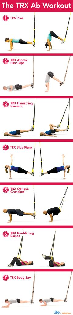 The TRX Ab Workout