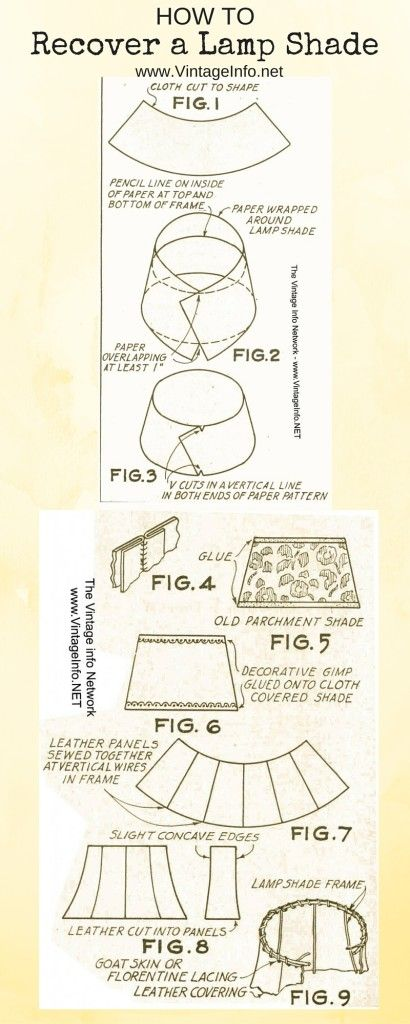 How to recover a lamp shade - Vintage DIY                                                                                                                                                                                 More