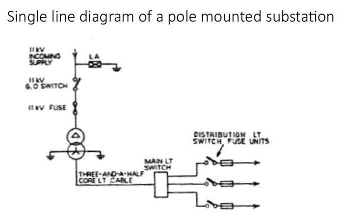 Single Line Diagram Of Pole Mounted Substation Iti Education