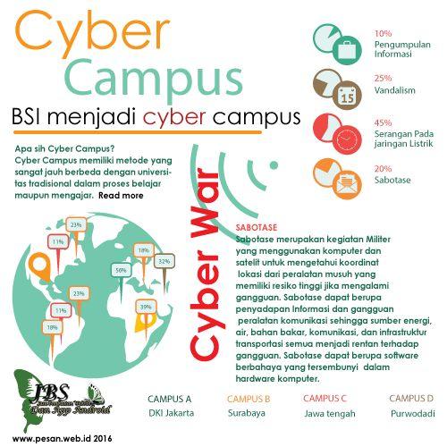 pesanweb cyber campur