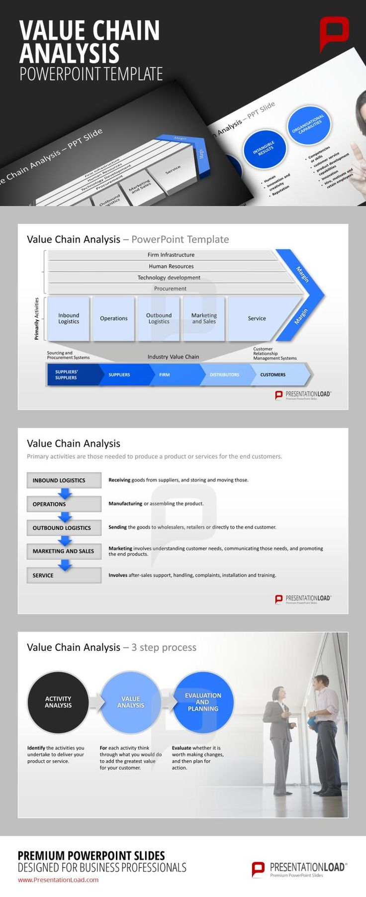 75 best Industry 4.0 images on Pinterest | Business, Productivity ...