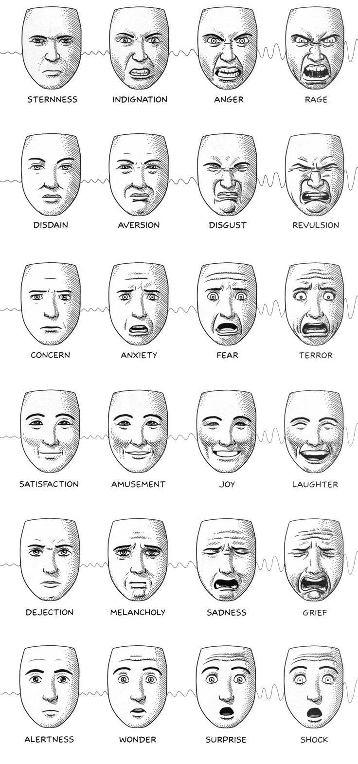 Bacause sometimes you just need more than a poker face #FaceExpressions #Drawing #Tutorial