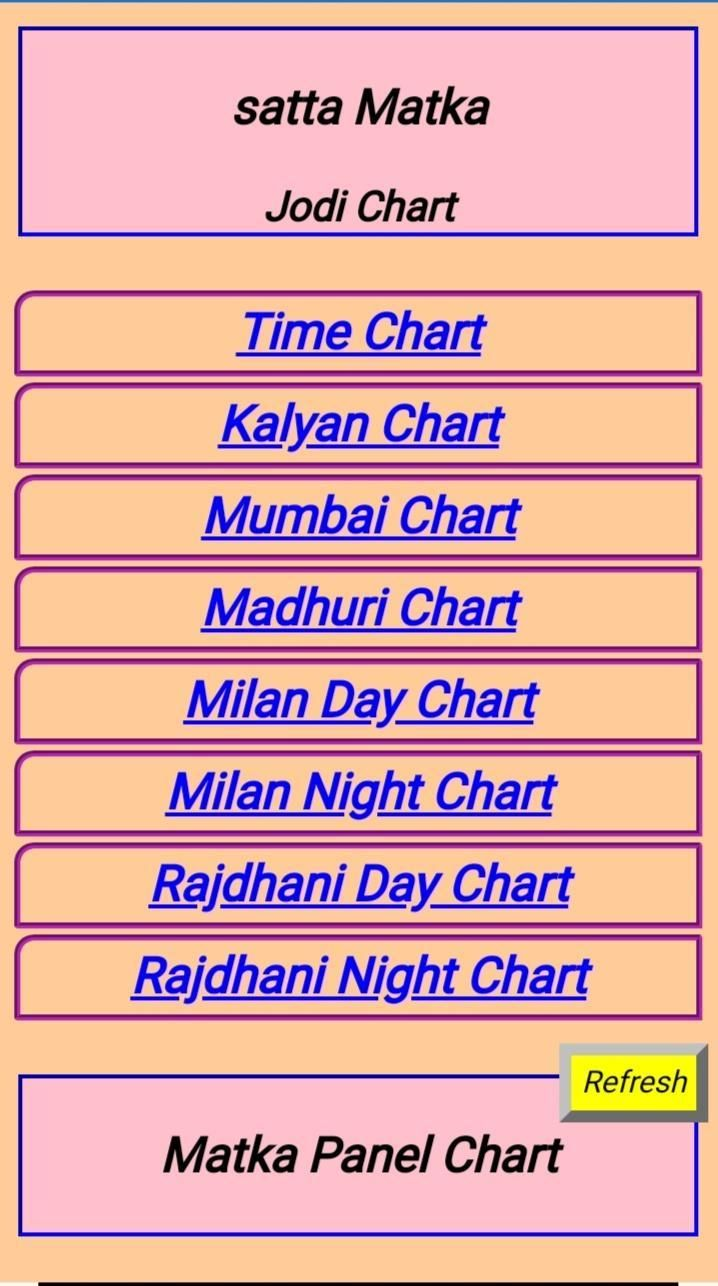 Time To Win Real Money By Kalyan Matka Chart Toys Skillful
