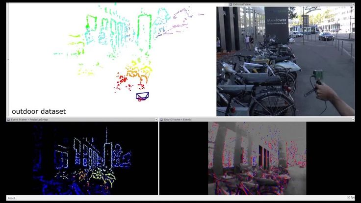 "EVO: a geometric approach to Event-based 6-DOF Parallel Tracking and Mapping in Real-time - ""EVO successfully leverages the outstanding properties of event cameras to track fast camera motions while recovering a semi-dense 3D map of the environment"""