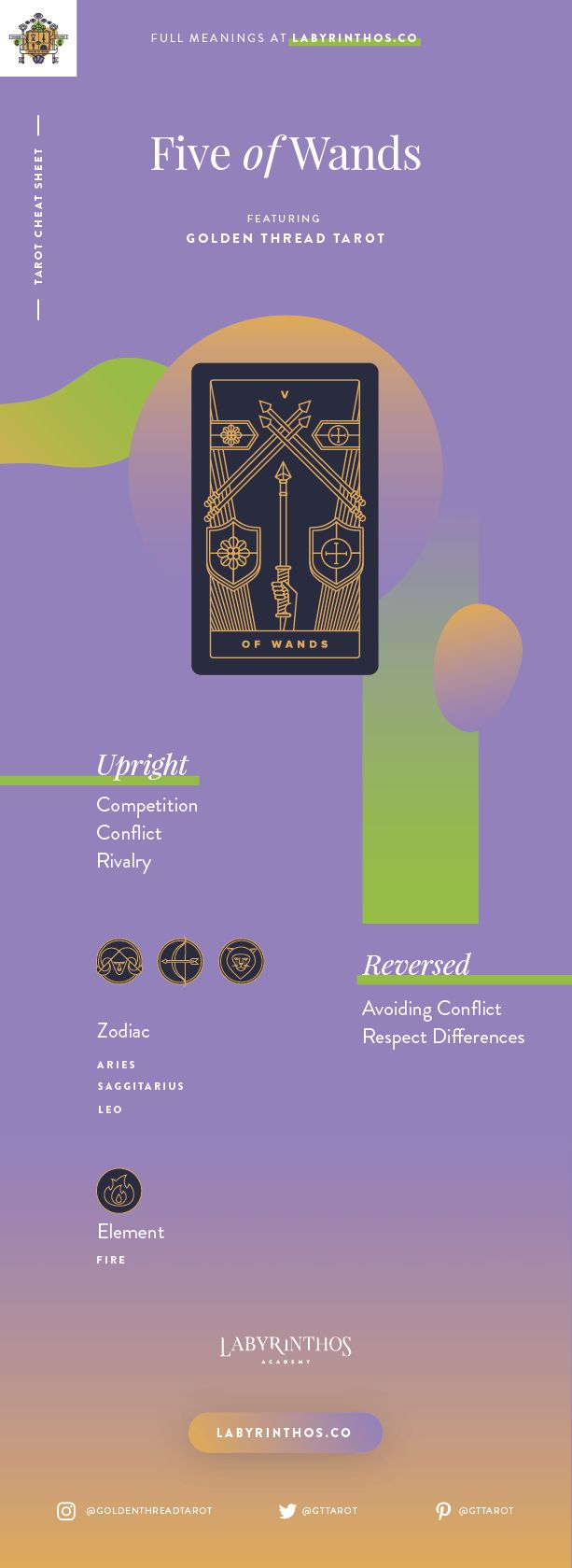 Five of Wands Meaning - Tarot Card Meanings Cheat Sheet. Art from Golden Thread Tarot.