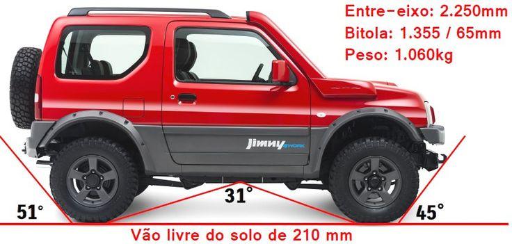 Suzuki Jimny 4Work y 4Sport.                                                                                                                                                                                 More