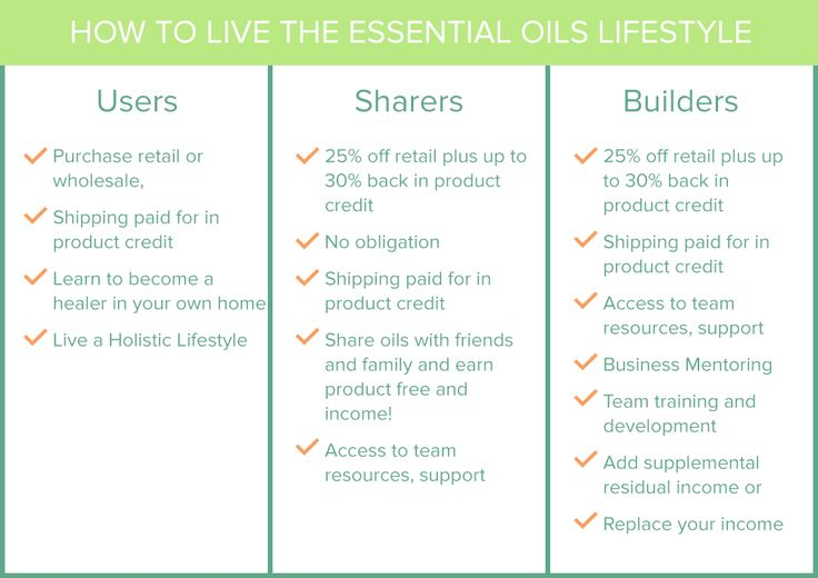 1000  images about build doterra on pinterest