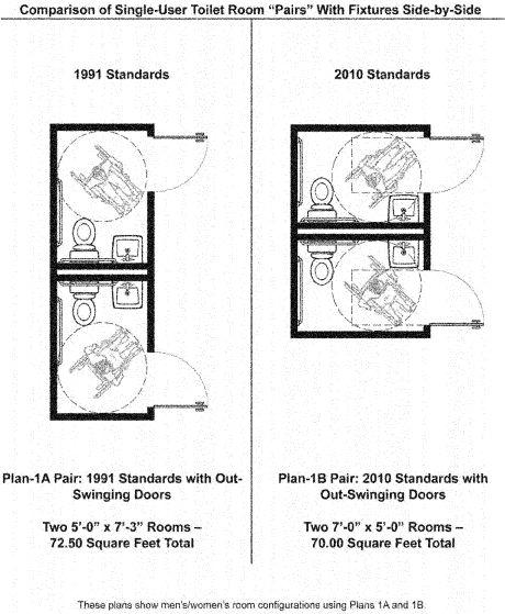 Small Half Bathroom Plan small half bathroom ada floor plans - google search | tapas sports