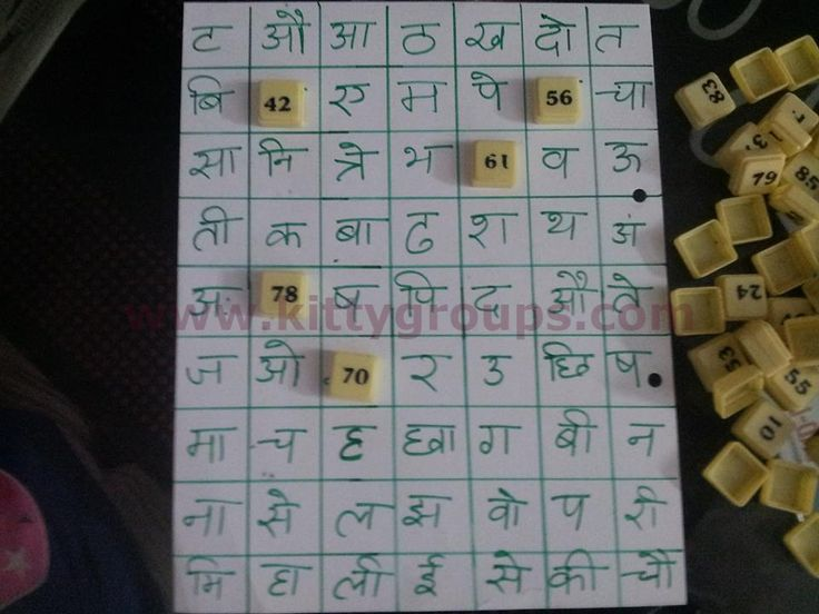 This is one of the best one minute kitty party game for Indian ladies in Hindi ad can also be played in parties like office parties, and birthday parties.