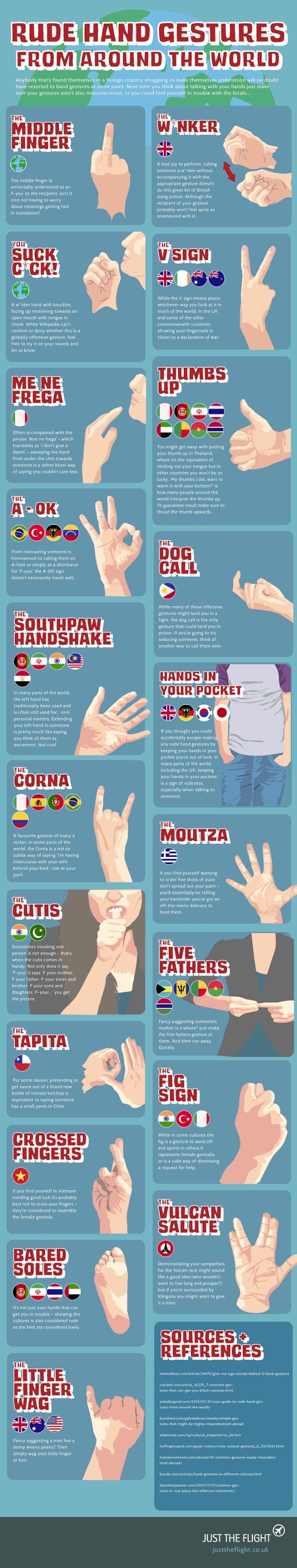How to offend people in different countries. Hshaha.   And to think that almost every Indian child learns the cutis as a sign to say they aren't speaking to the other person and not what this pin says.   It's interesting.