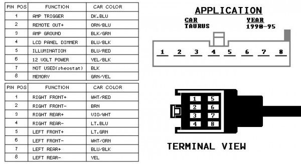 2001 ford taurus stereo wiring diagram  ford explorer