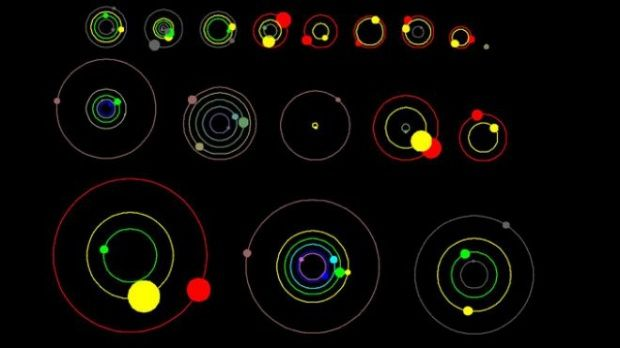 Para ilmuan telah menyatakan lewat penelitian yang dilakukan baru- baru ini bahwa digalaksi kita terdapat milyaran bintang sementara ada tiga planet yang mengorbiti jumlah milyaran bintang yang ada dan terdapat tanda kehhidupan. Sebagaimana yang dilancir pada skynews hari tabu kemaren (18/03/2015) saat astronom melihat data dari kepler dengan menggunakan teleskop ruang angkasa yang dimiliki NASA.  Dari penglihatan tersebut maka ada sebanyak 1000 planet yang mana mengorbiti bintang di bima…