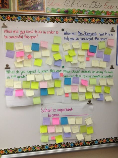 """First Day of School activity: Questions and """"sticky"""" answers: What will you need to do to be successful this year? What will you [the teacher] need to do to help you be successful this year? What do you expect to learn this year in X grade? What should st"""