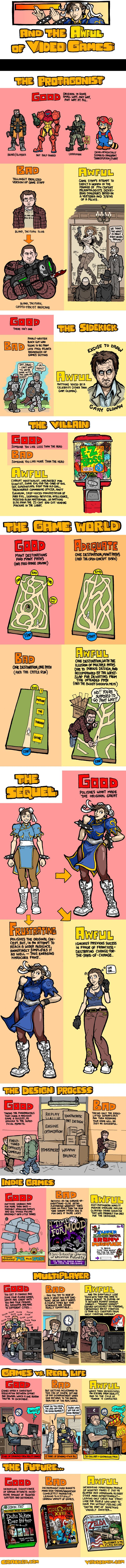 The Good, The Bad, and the Awful of Video Games [COMIC]   Cracked.com