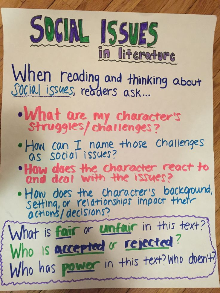 ideas about social issues on pinterest   women rights  be    what to think about when reading books that involve social issues  anchor chart