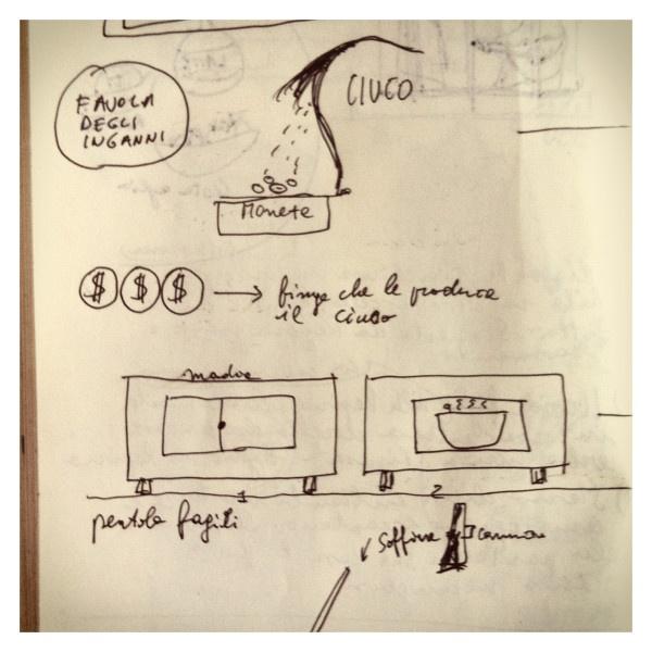 082_La storia di Campriano disegnata da Marco Belpoliti su @ moleskine