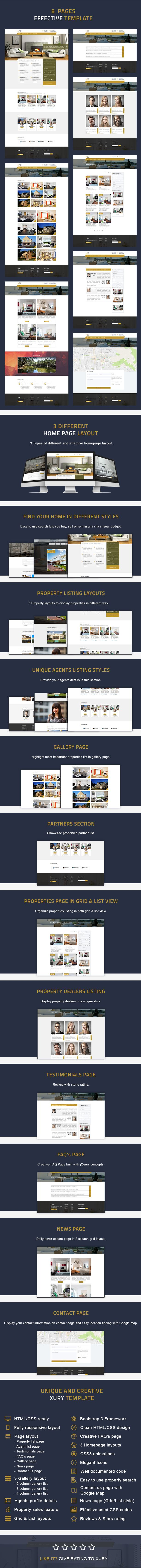 Amazing Real Estate Html Template Contemporary - Professional ...