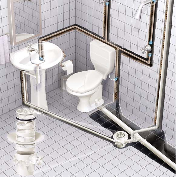 esgoto de banheiro - Resultados da busca Imali Yahoo Search