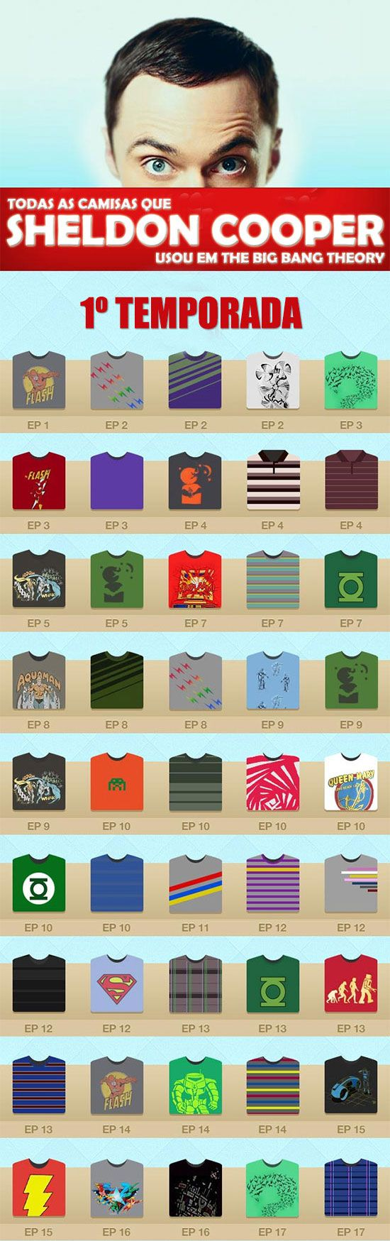 All Sheldon Cooper t-shirts infographic - Bazinga! Now where can i buy them?