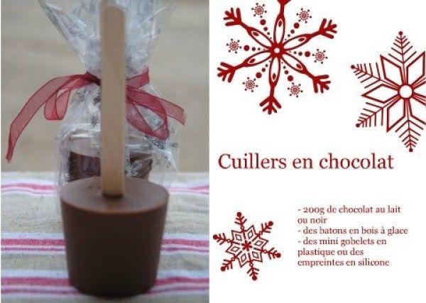 Quelques idées pour faire du chocolat chaud - La main à la pâte