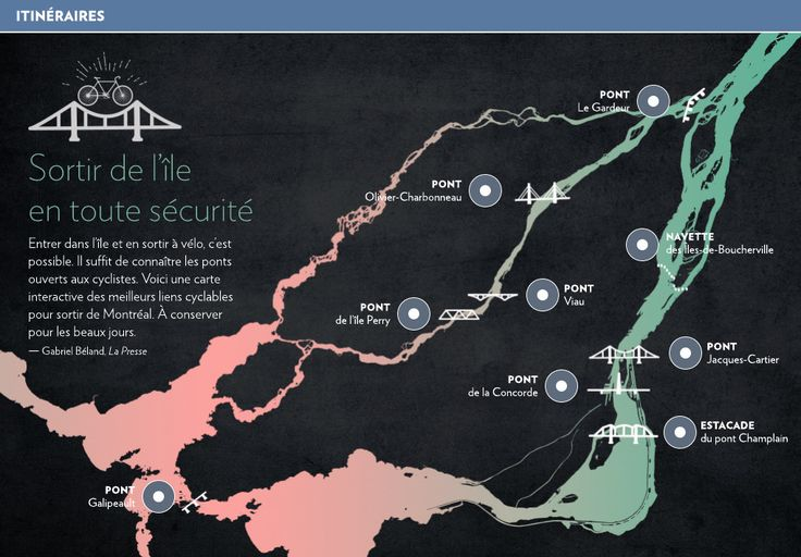 Entrer dans l'île et en sortir à vélo, c'est possible. Il suffit de connaître les ponts ouverts aux cyclistes. Voici une carte interactive des meilleurs liens cyclables pour sortir de Montréal. À conserver pour les beaux jours.  — Gabriel