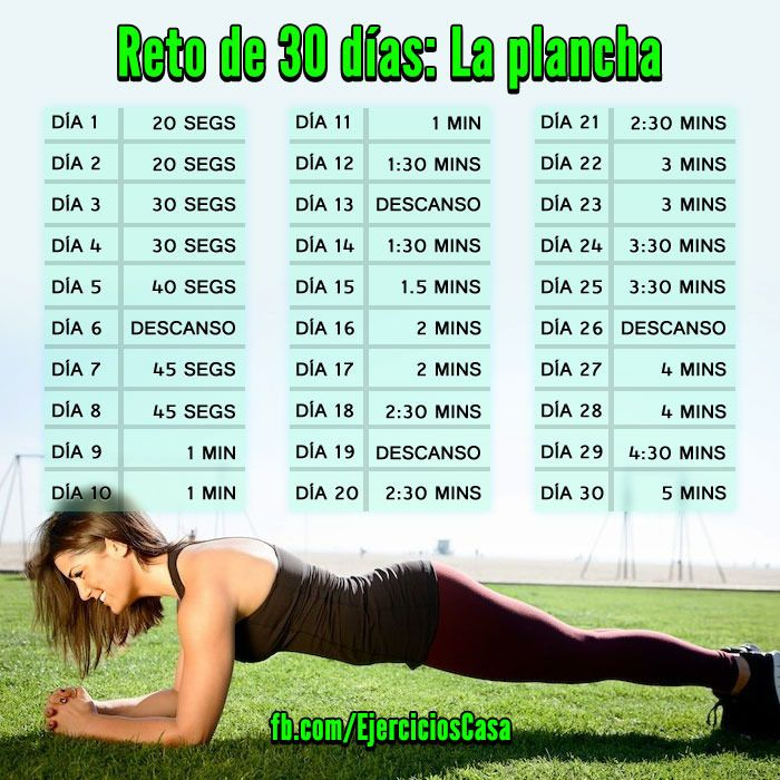 Abdominales en 30 días con el reto de la plancha