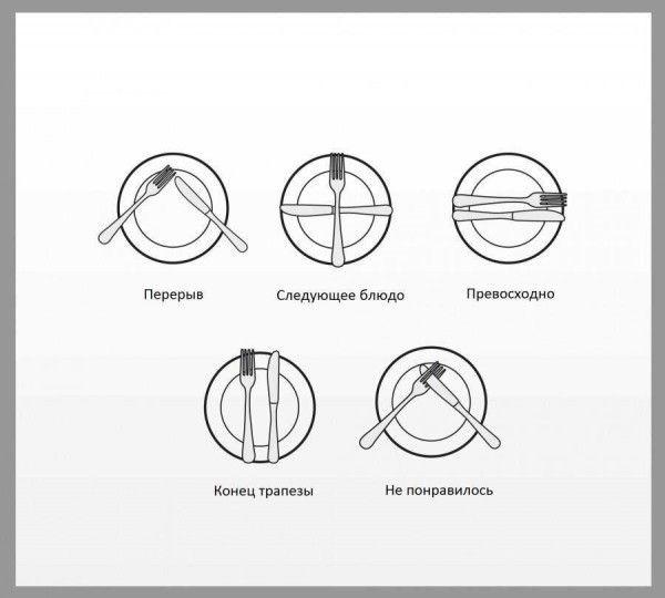 6. Расположение ваших столовых приборов — это знаки определенного типа для обслуживающего персонала