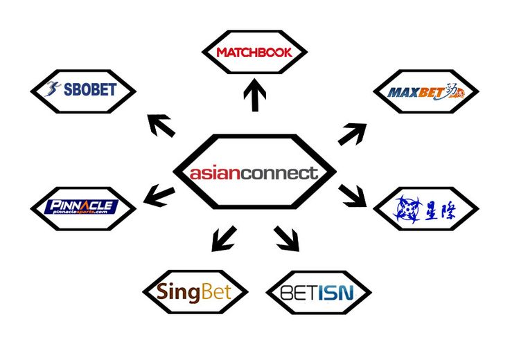 Get access in all the bookies using Asianconnect. Sign up now and get a free trial! http://ow.ly/ZqqKJ