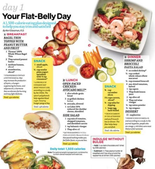 flat belly type diet – what to eat for 7 days