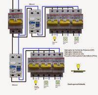 Esquemas eléctricos: Vivienda cuadro electrico